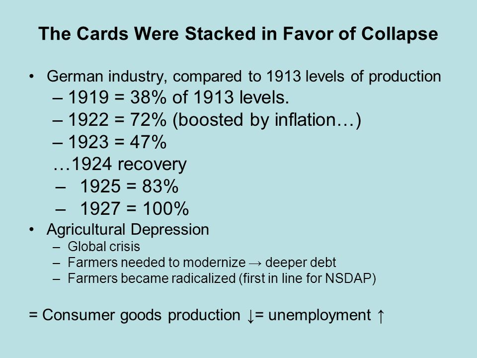 The Cards Were Stacked in Favor of Collapse German industry, compared to 1913 levels of production –1919 = 38% of 1913 levels. –1922 = 72% (boosted by
