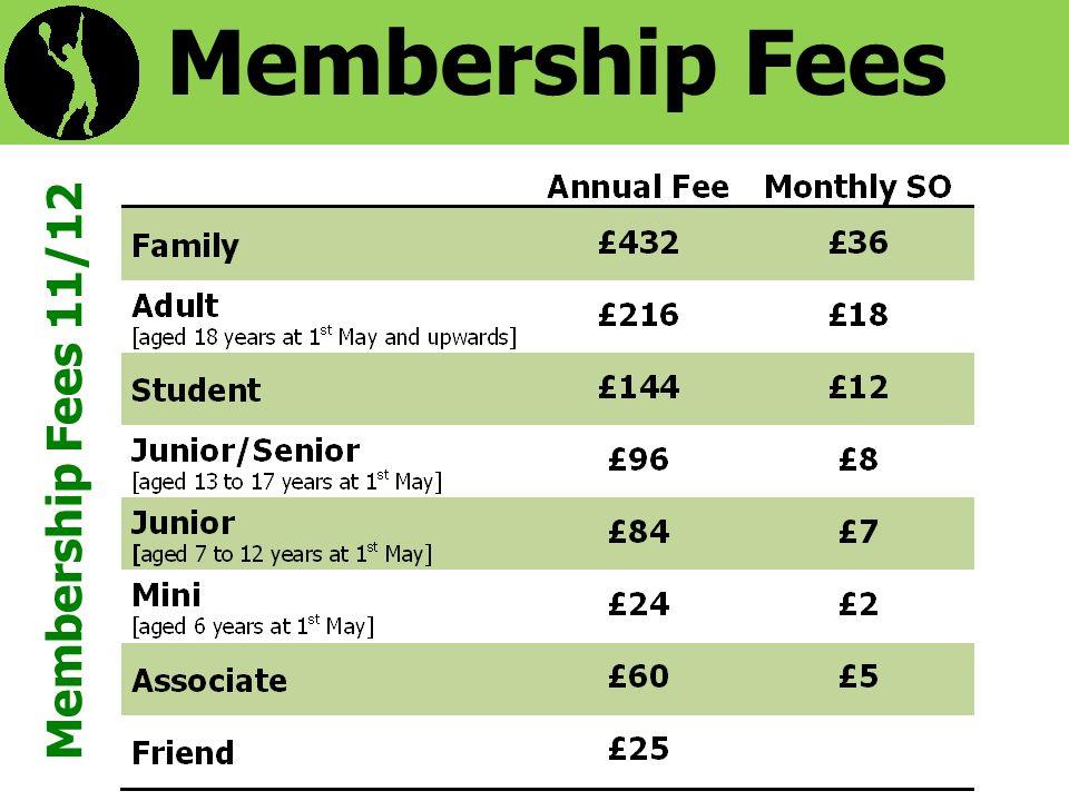 Membership Fees Membership Fees 11/12