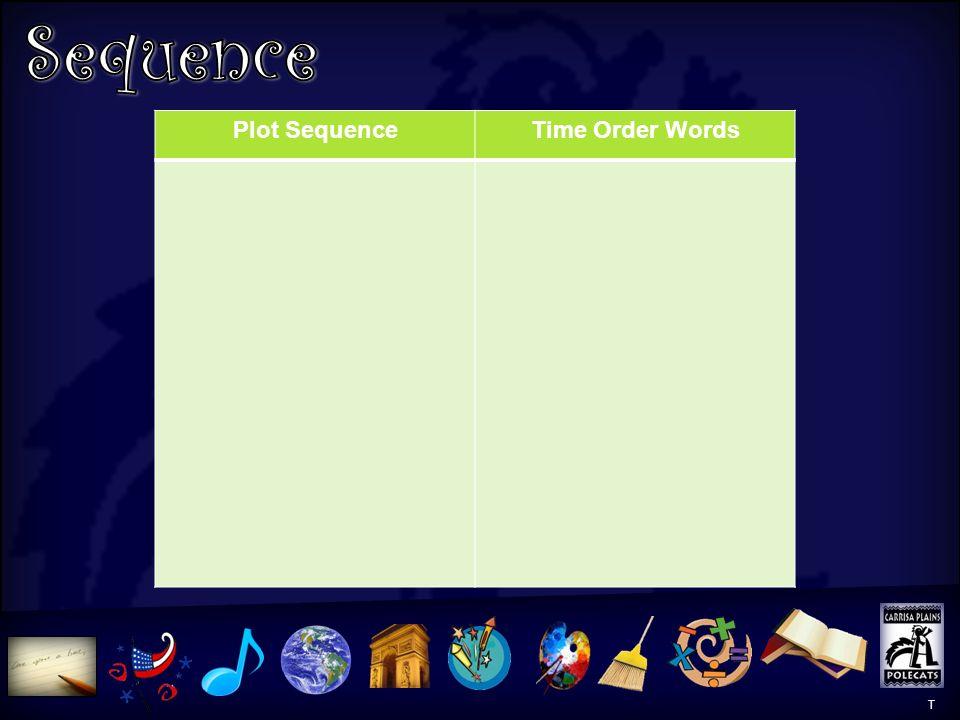 Comprehension T Plot SequenceTime Order Words