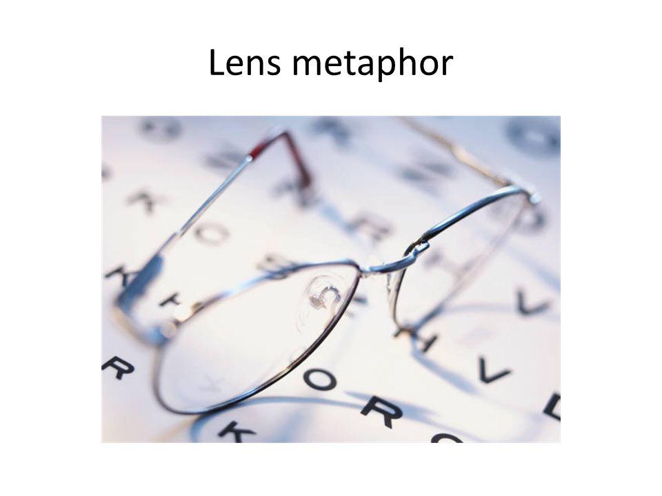 Lens metaphor