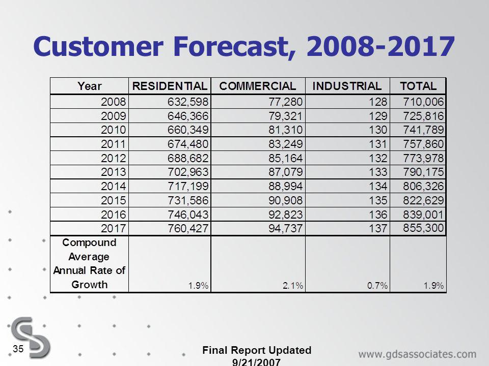 Final Report Updated 9/21/2007 35 Customer Forecast, 2008-2017