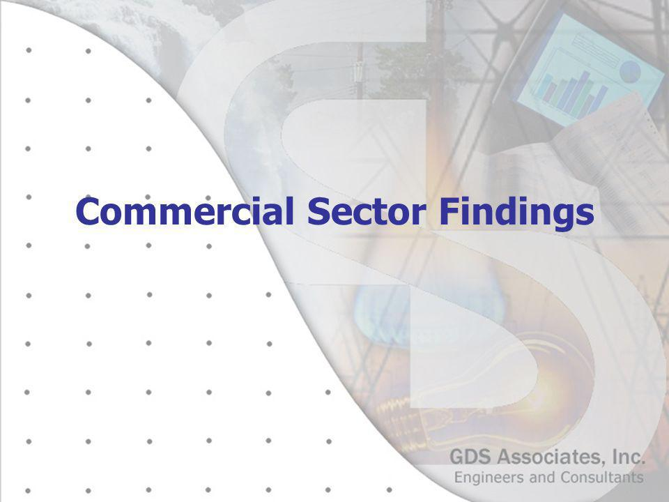 Commercial Sector Findings