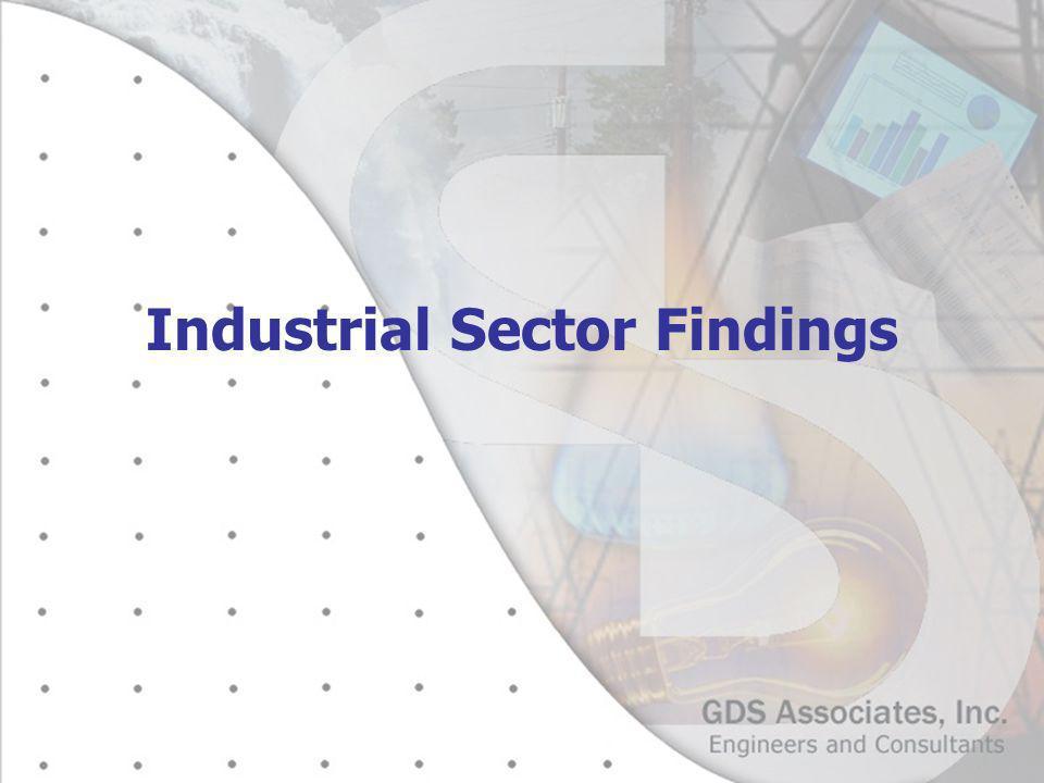 Industrial Sector Findings