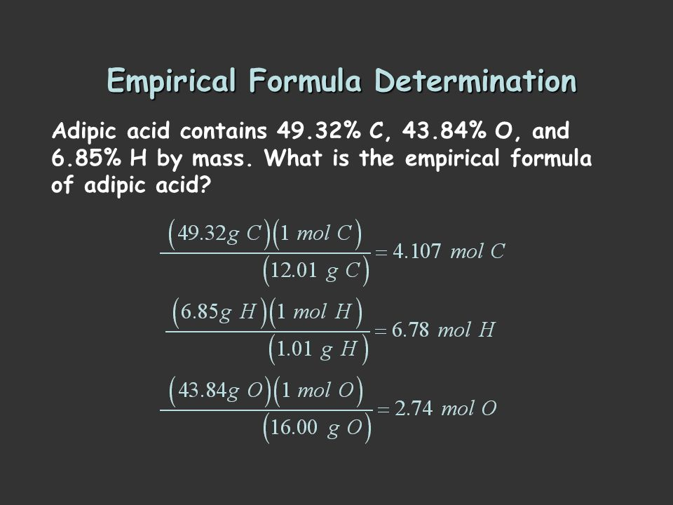 Empirical Formula Determination 1.Base calculation on 100 grams of compound. 2.Determine moles of each element in 100 grams of compound. 3.Divide each