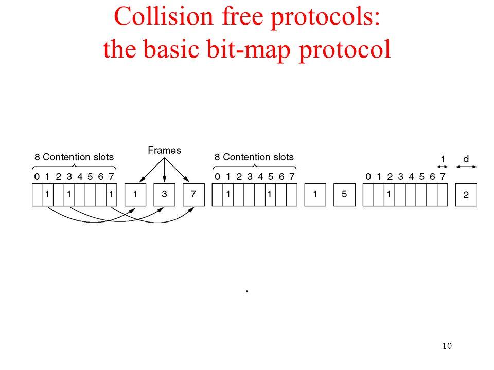 10 Collision free protocols: the basic bit-map protocol.