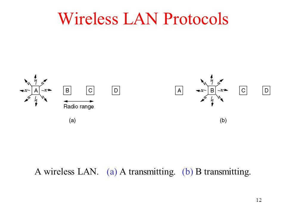 12 Wireless LAN Protocols A wireless LAN. (a) A transmitting. (b) B transmitting.
