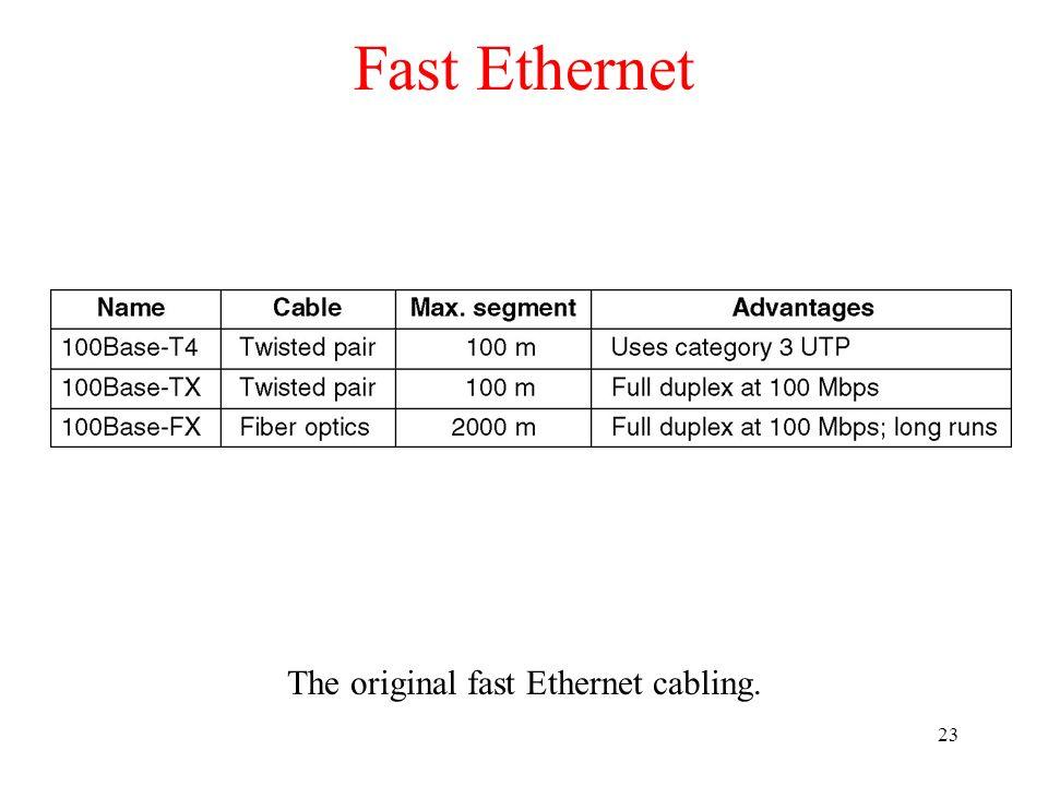 23 Fast Ethernet The original fast Ethernet cabling.