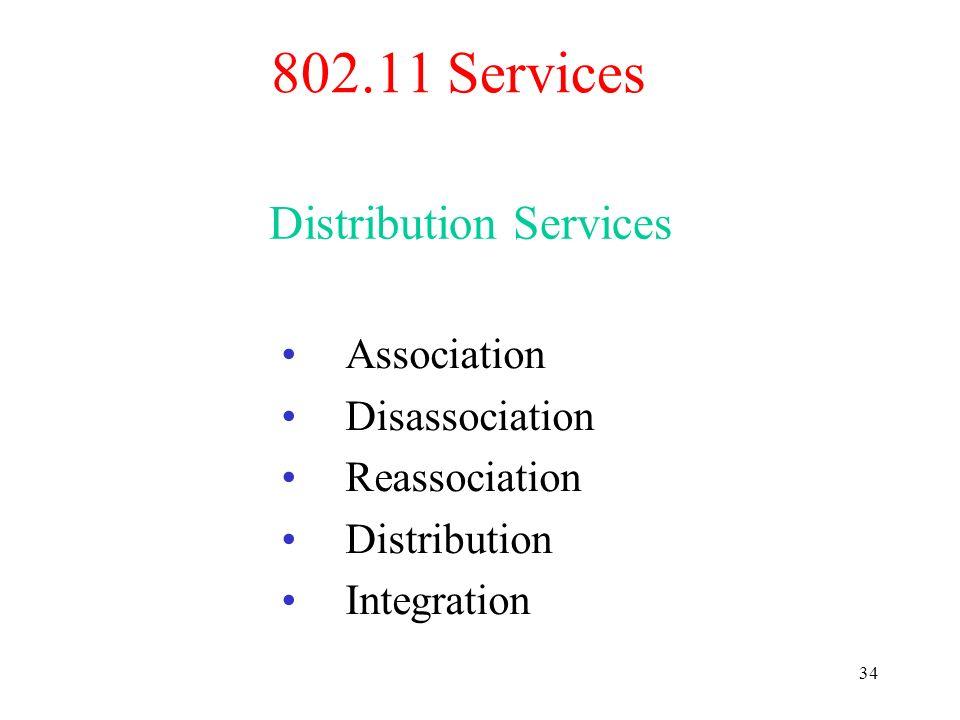 34 802.11 Services Association Disassociation Reassociation Distribution Integration Distribution Services