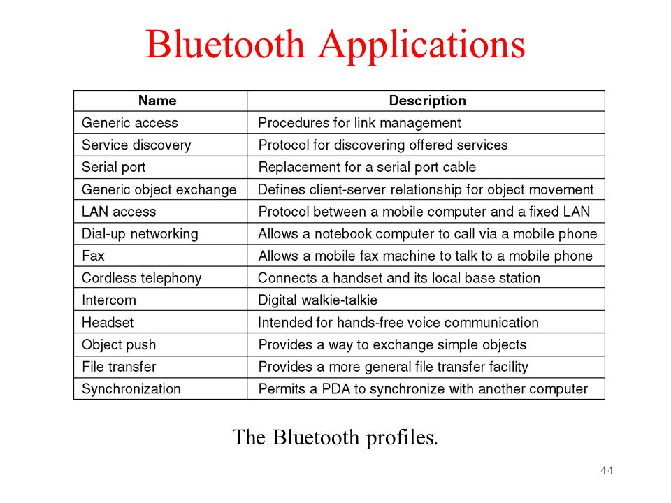 44 Bluetooth Applications The Bluetooth profiles.