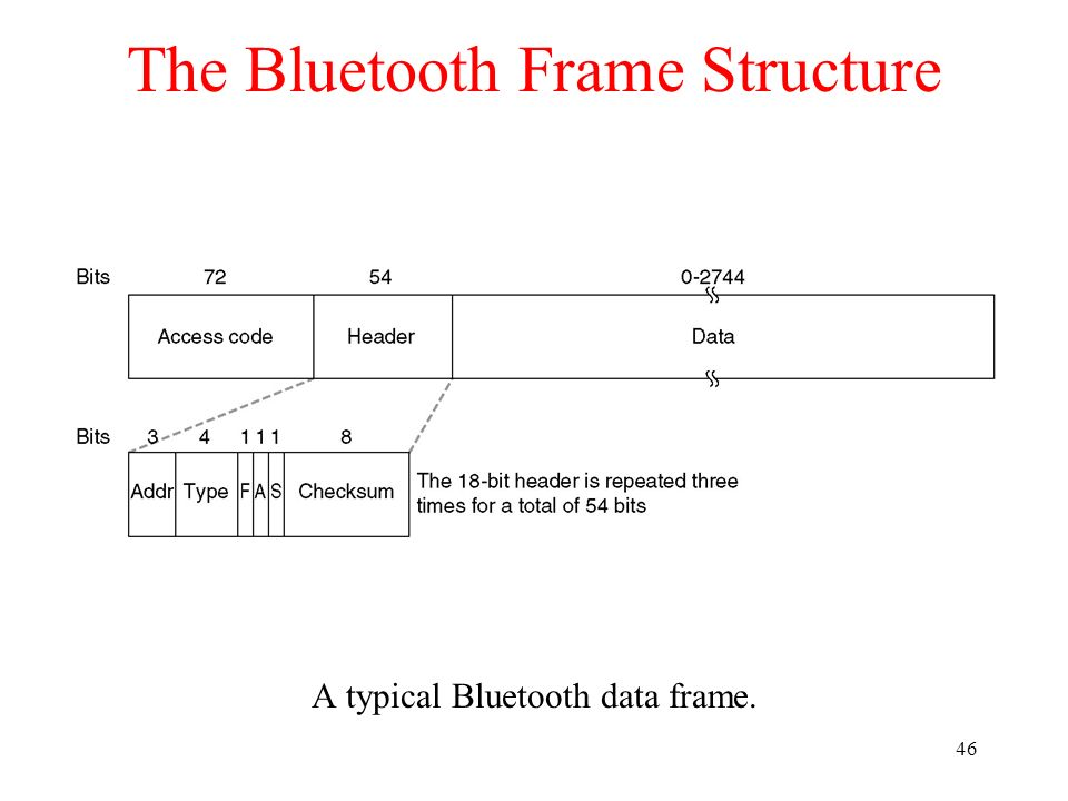 46 The Bluetooth Frame Structure A typical Bluetooth data frame.