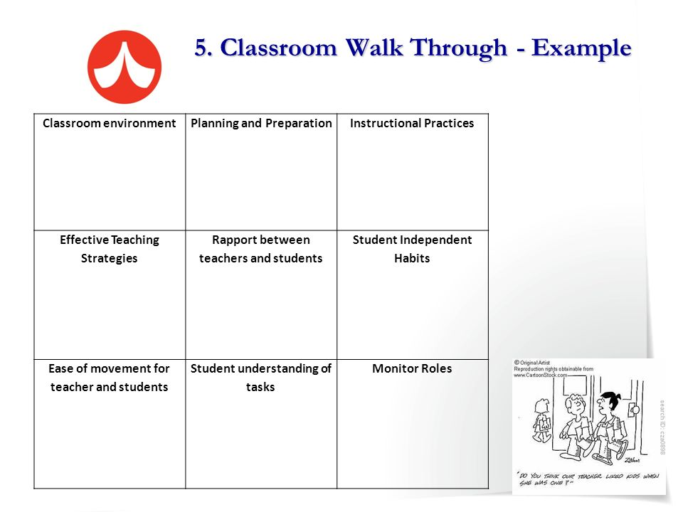 4. Classroom Walk Through - Background Background: 1. Comparison of various classroom observations 2. Five components of the reflective questions usin