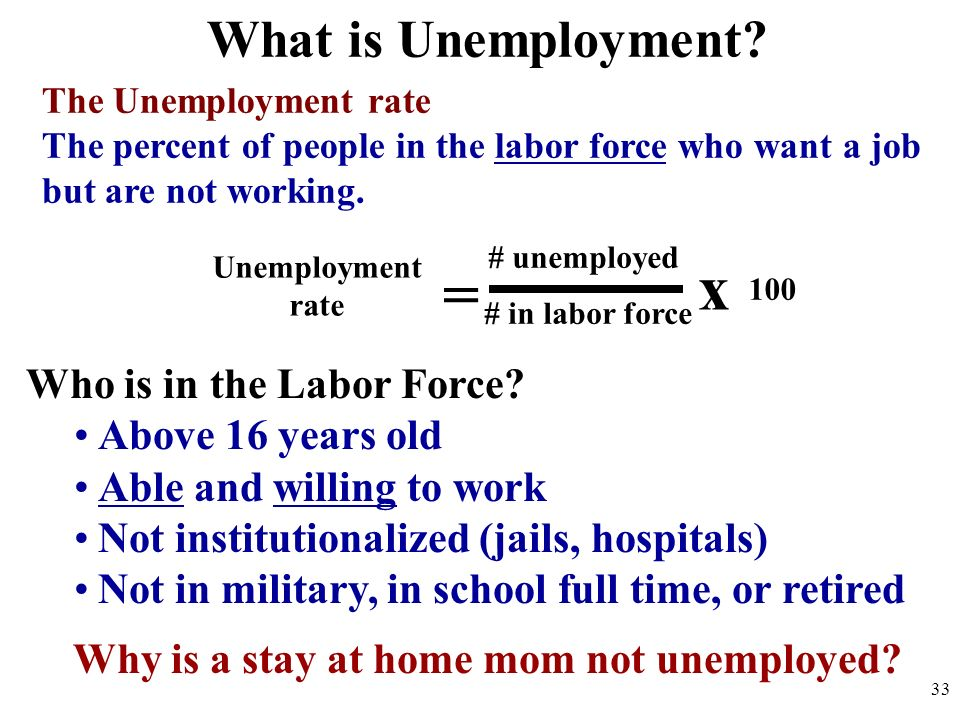 The Unemployment rate The percent of people in the labor force who want a job but are not working. Who is in the Labor Force? Above 16 years old Able