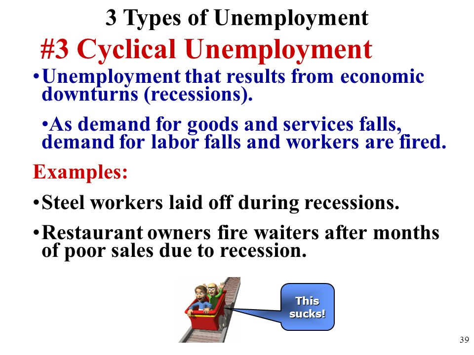 #3 Cyclical Unemployment Unemployment that results from economic downturns (recessions). As demand for goods and services falls, demand for labor fall
