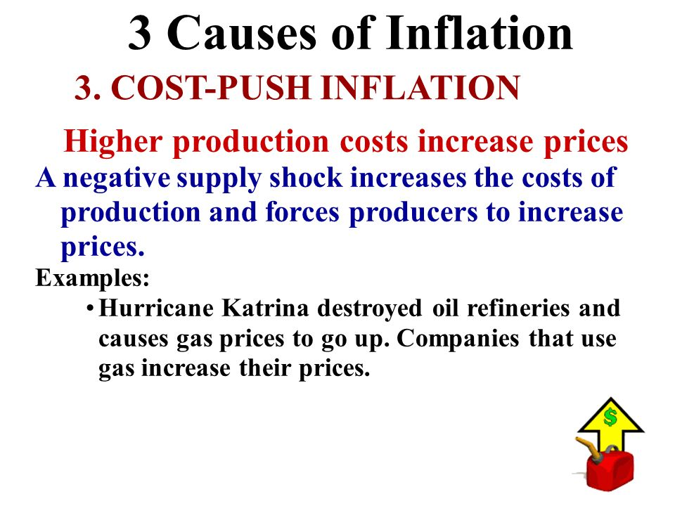 3. COST-PUSH INFLATION Higher production costs increase prices A negative supply shock increases the costs of production and forces producers to incre