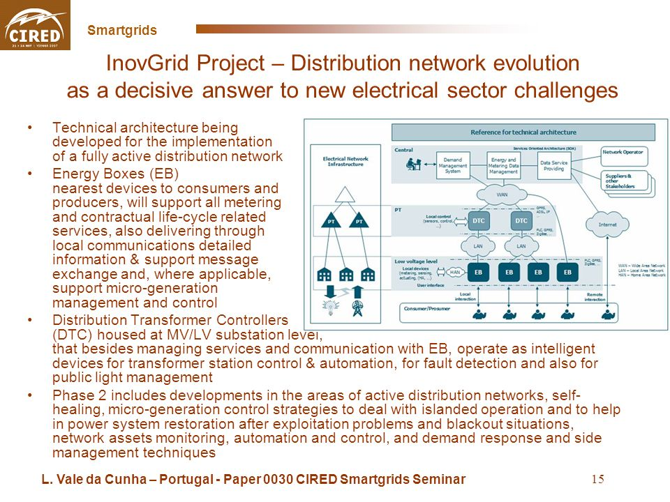 Cross Sintra Seminar May 16 2008 Smartgrids 15 InovGrid Project – Distribution network evolution as a decisive answer to new electrical sector challenges Technical architecture being developed for the implementation of a fully active distribution network Energy Boxes (EB) nearest devices to consumers and producers, will support all metering and contractual life-cycle related services, also delivering through local communications detailed information & support message exchange and, where applicable, support micro-generation management and control Distribution Transformer Controllers (DTC) housed at MV/LV substation level, that besides managing services and communication with EB, operate as intelligent devices for transformer station control & automation, for fault detection and also for public light management Phase 2 includes developments in the areas of active distribution networks, self- healing, micro-generation control strategies to deal with islanded operation and to help in power system restoration after exploitation problems and blackout situations, network assets monitoring, automation and control, and demand response and side management techniques L.