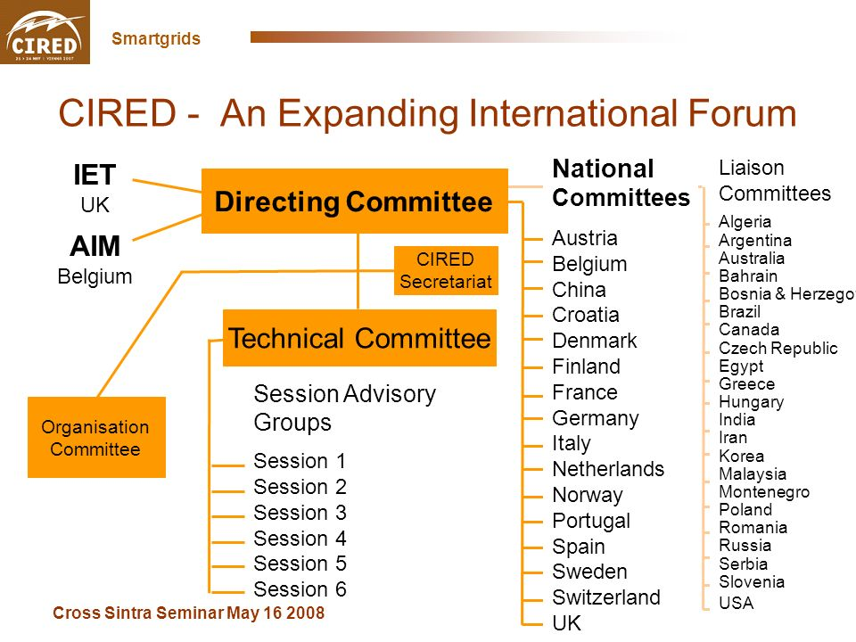 Cross Sintra Seminar May 16 2008 Smartgrids 4 4 CIRED - An Expanding International Forum Directing Committee IET UK AIM Belgium Technical Committee Organisation Committee CIRED Secretariat Session Advisory Groups Session 1 Session 2 Session 3 Session 4 Session 5 Session 6 National Committees Austria Belgium China Croatia Denmark Finland France Germany Italy Netherlands Norway Portugal Spain Sweden Switzerland UK Liaison Committees Algeria Argentina Australia Bahrain Bosnia & Herzegovina Brazil Canada Czech Republic Egypt Greece Hungary India Iran Korea Malaysia Montenegro Poland Romania Russia Serbia Slovenia USA