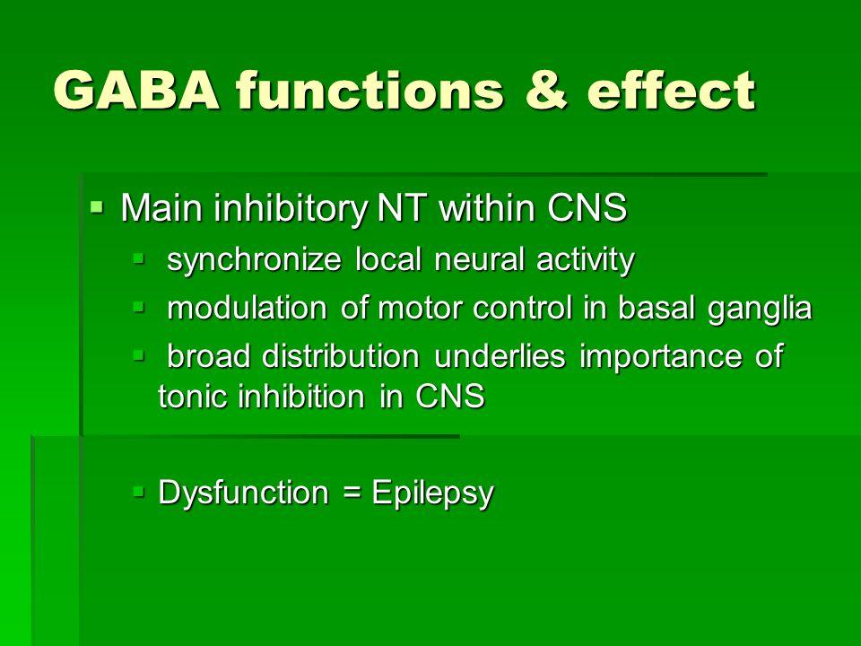 GABA functions & effect Main inhibitory NT within CNS Main inhibitory NT within CNS synchronize local neural activity synchronize local neural activit
