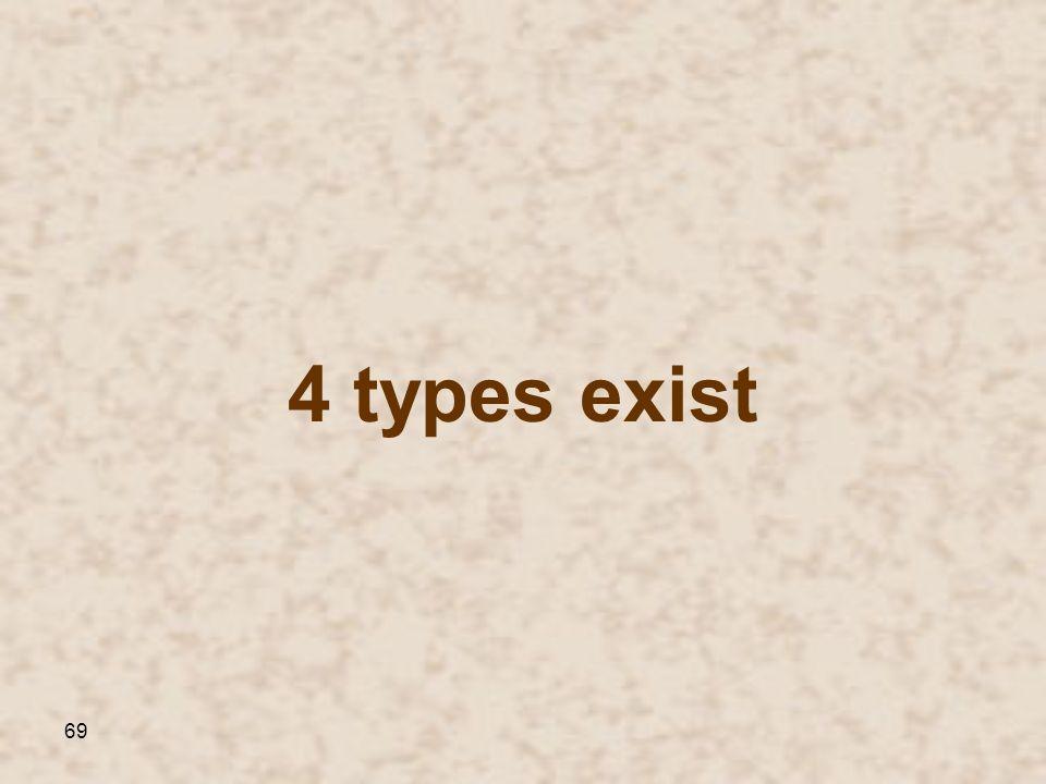 69 4 types exist