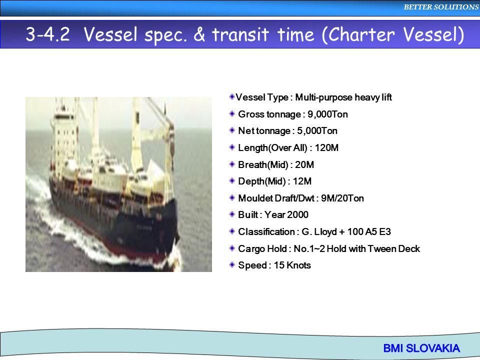 BETTER SOLUTIONS 3-4.2 Vessel spec.