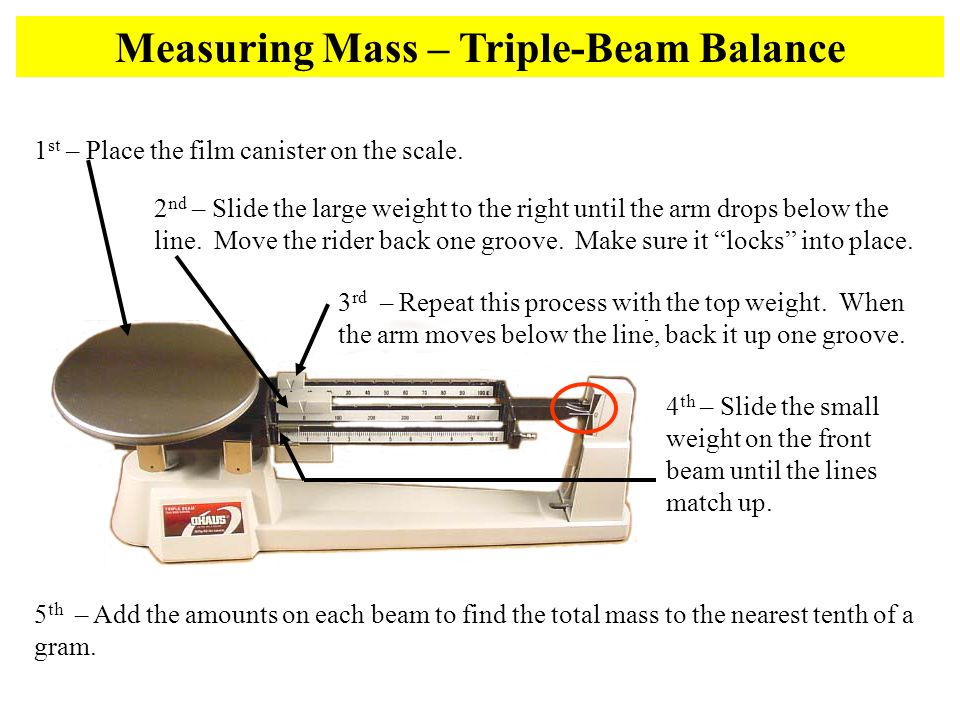 Measuring Mass – Triple-Beam Balance 1 st – Place the film canister on the scale. 2 nd – Slide the large weight to the right until the arm drops below