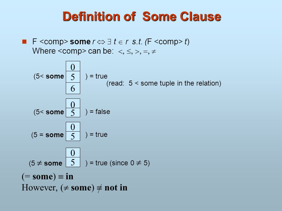 Definition of Some Clause F some r t r s.t. (F t) Where can be: 0 5 6 (5< some) = true 0 5 0 ) = false 5 0 5 (5 some) = true (since 0 5) (read: 5 < so