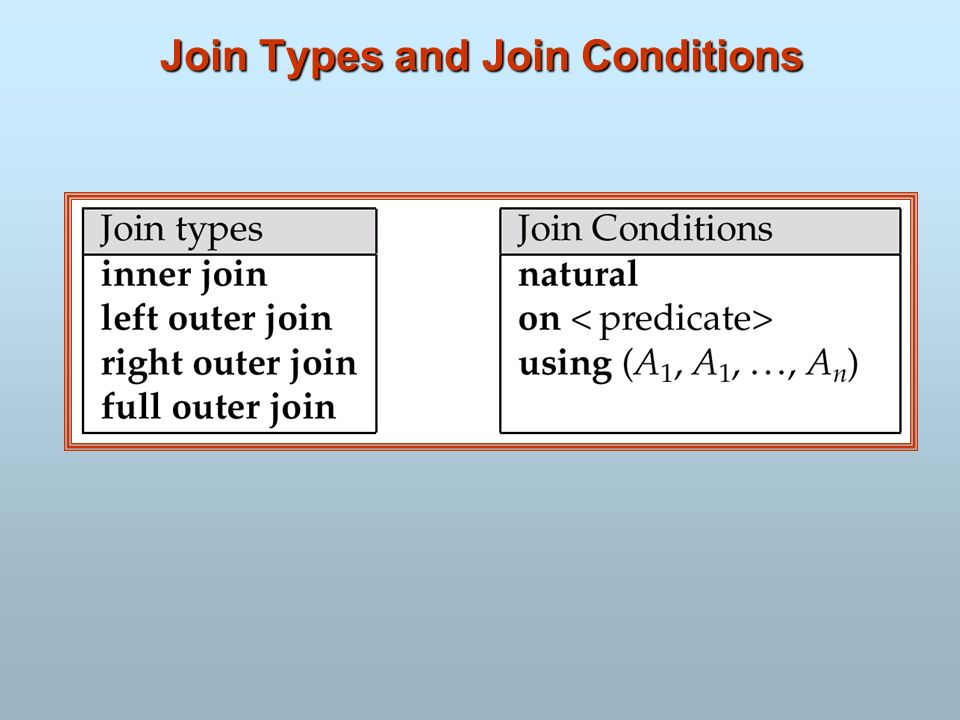 Join Types and Join Conditions