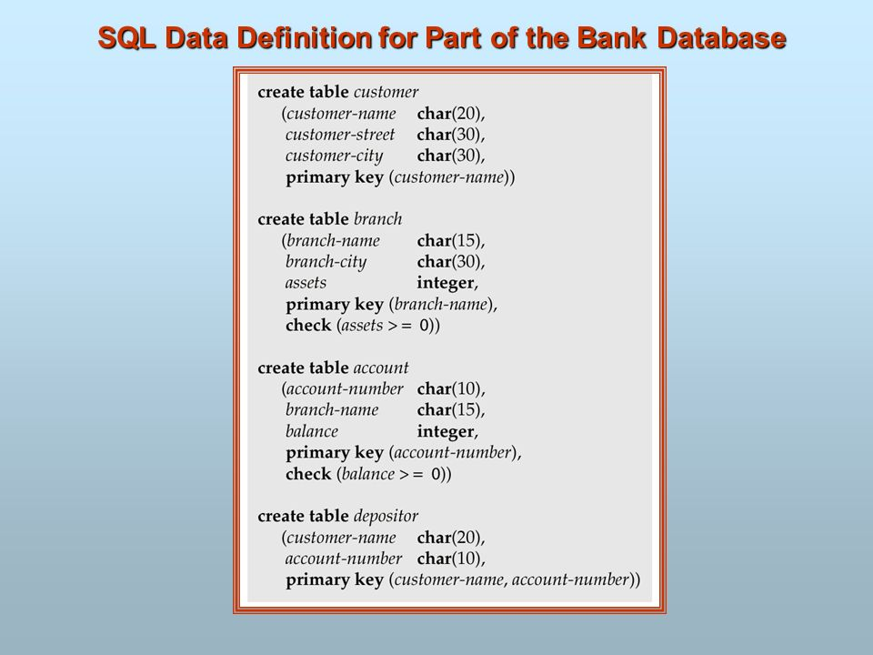 SQL Data Definition for Part of the Bank Database