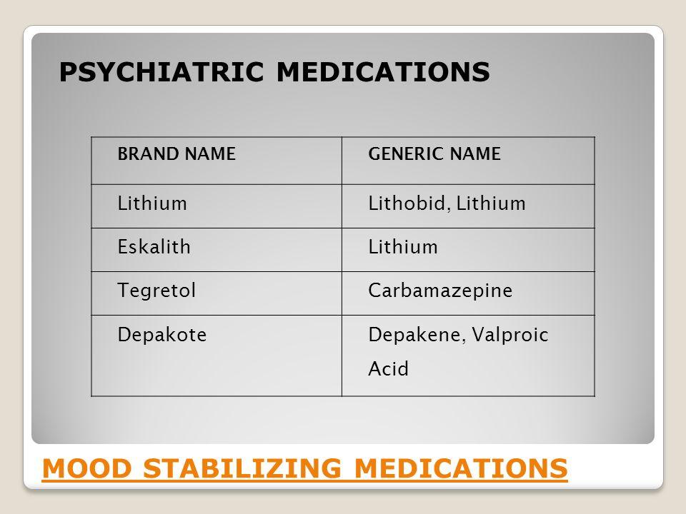 BRAND NAMEGENERIC NAME MellarilThioridazine StelazineTrifluoperazine ThorazineChlorpromazine TrilafonPerphenazine NavaneThiothixene LoxitaneLoxapine M