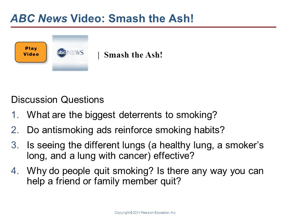 Copyright © 2011 Pearson Education, Inc. ABC News Video: Smash the Ash! Discussion Questions 1.What are the biggest deterrents to smoking? 2.Do antism