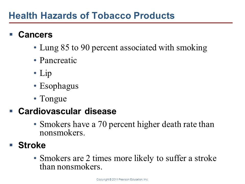 Copyright © 2011 Pearson Education, Inc. Health Hazards of Tobacco Products Cancers Lung 85 to 90 percent associated with smoking Pancreatic Lip Esoph