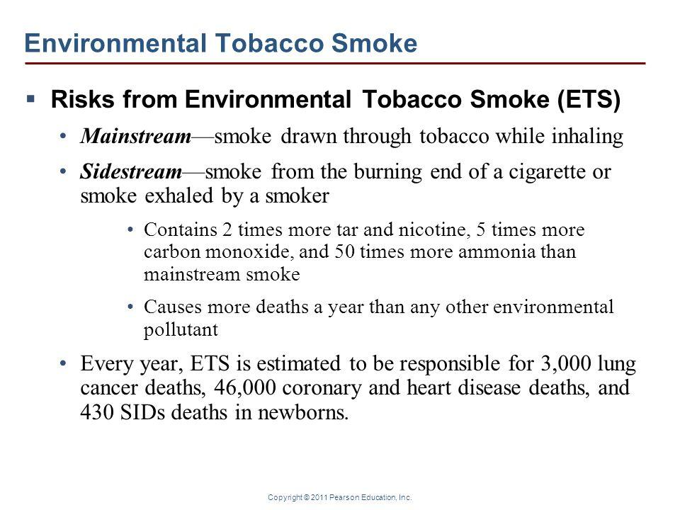 Copyright © 2011 Pearson Education, Inc. Environmental Tobacco Smoke Risks from Environmental Tobacco Smoke (ETS) Mainstreamsmoke drawn through tobacc