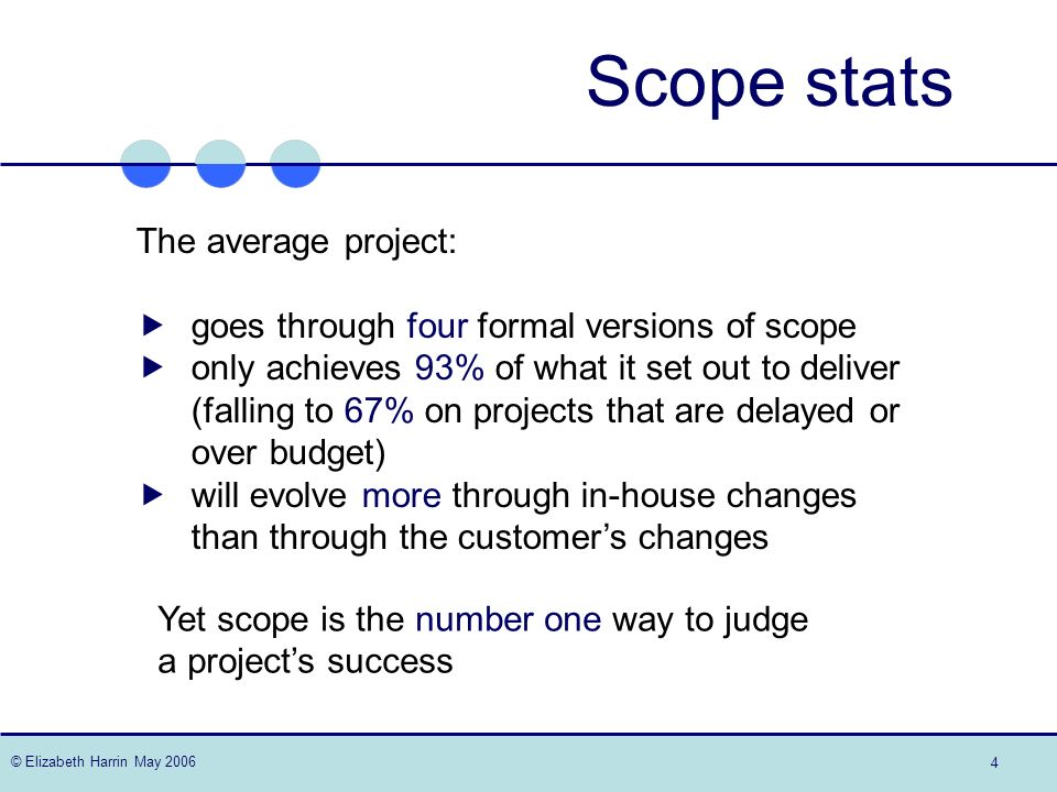 © Elizabeth Harrin May 2006 4 Scope stats The average project: goes through four formal versions of scope only achieves 93% of what it set out to deliver (falling to 67% on projects that are delayed or over budget) will evolve more through in-house changes than through the customers changes Yet scope is the number one way to judge a projects success