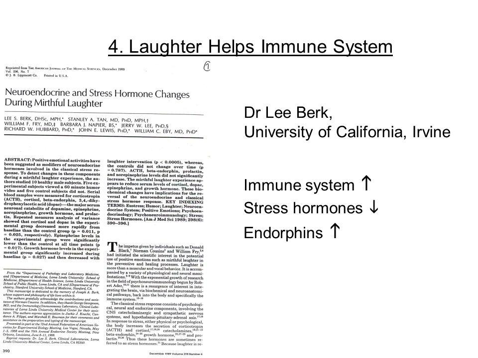 4. Laughter Helps Immune System Dr Lee Berk, University of California, Irvine Immune system Stress hormones Endorphins