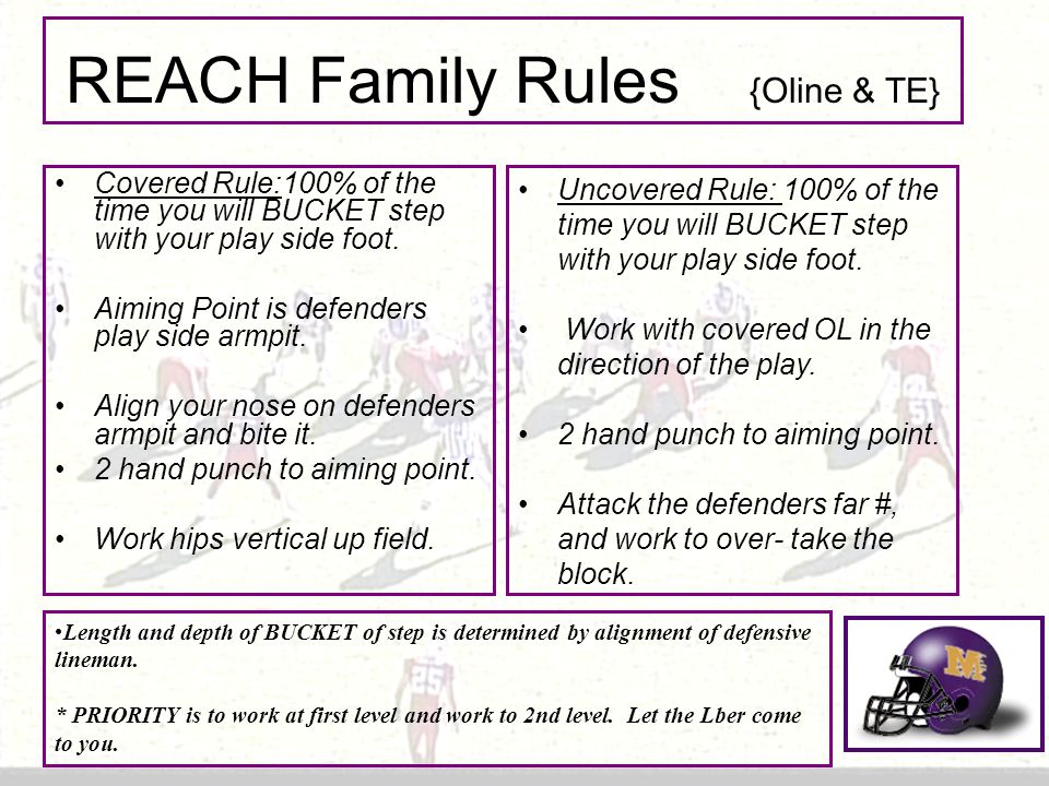 REACH Family Rules {Oline & TE} Covered Rule:100% of the time you will BUCKET step with your play side foot. Aiming Point is defenders play side armpi