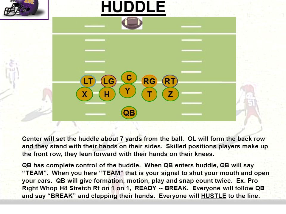 HUDDLE LTLGRGRT C QB Y H T ZX Center will set the huddle about 7 yards from the ball. OL will form the back row and they stand with their hands on the