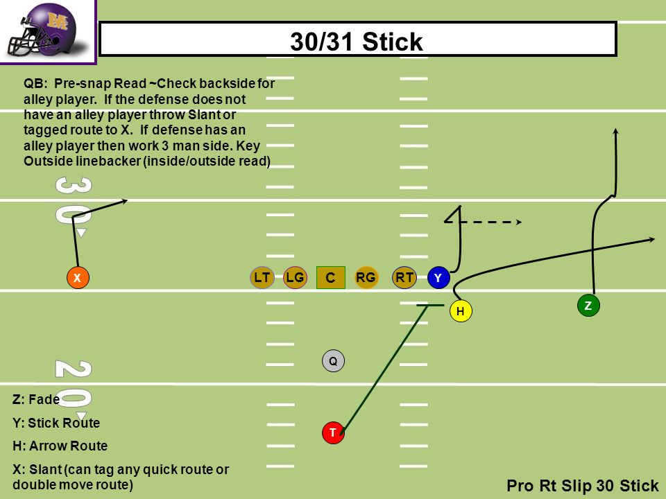 RTLGRGLT C T H Q YX Z 30/31 Stick QB: Pre-snap Read ~Check backside for alley player. If the defense does not have an alley player throw Slant or tagg