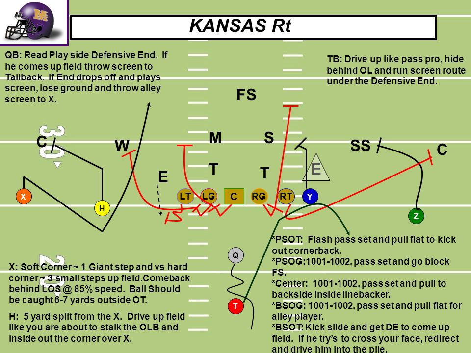 RTLGRGLT C T H Q YX Z T T SM C C SS FS E E W KANSAS Rt X: Soft Corner ~ 1 Giant step and vs hard corner ~ 3 small steps up field.Comeback behind LOS @