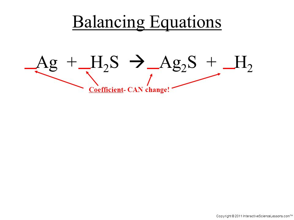 Copyright © 2011 InteractiveScienceLessons.com Ag + H 2 S Ag 2 S + H 2 Balancing Equations Coefficient- CAN change!
