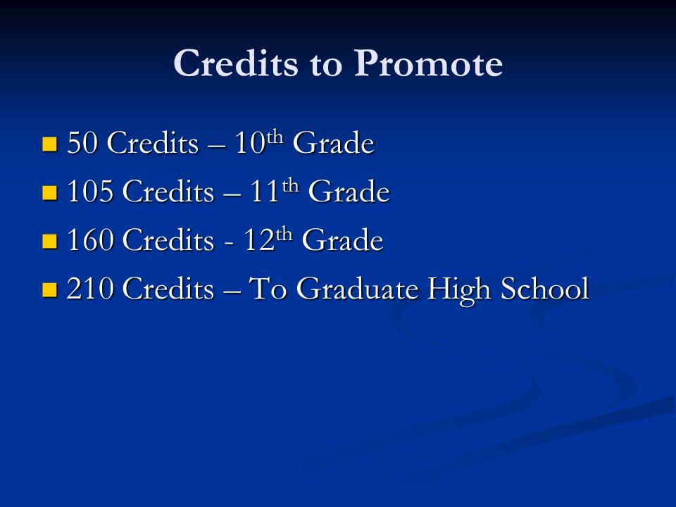 Credits to Promote 50 Credits – 10 th Grade 50 Credits – 10 th Grade 105 Credits – 11 th Grade 105 Credits – 11 th Grade 160 Credits - 12 th Grade 160