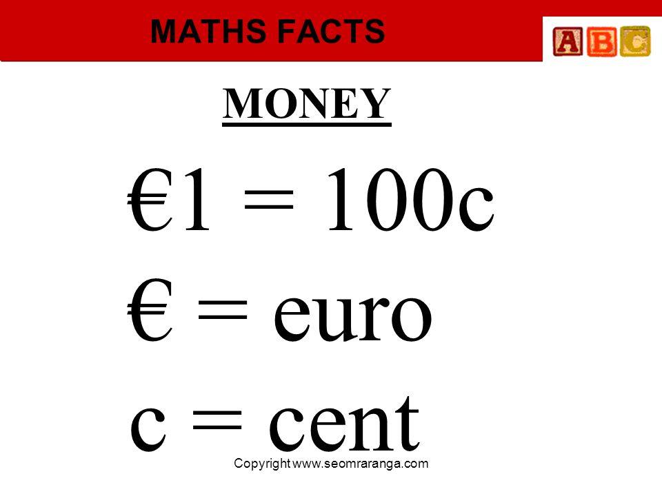 Copyright www.seomraranga.com MATHS FACTS MONEY 1 = 100c = euro c = cent