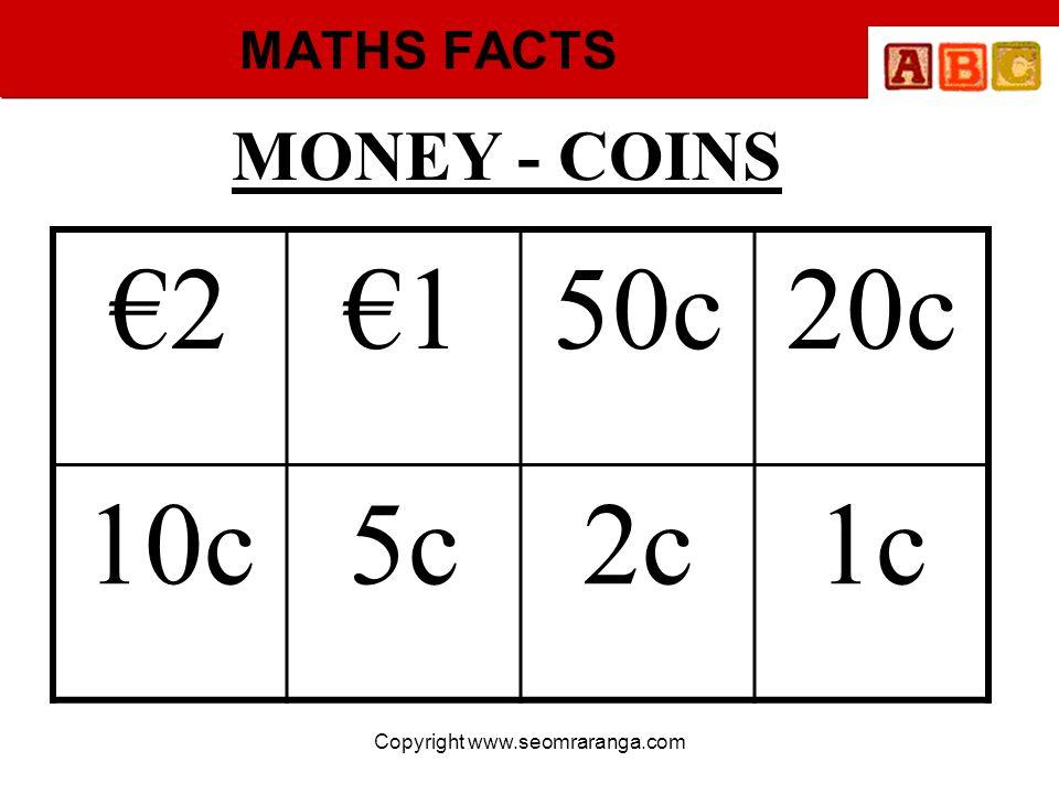 Copyright www.seomraranga.com MATHS FACTS MONEY - COINS 2150c20c 10c5c2c1c