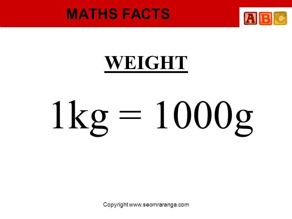Copyright www.seomraranga.com MATHS FACTS 1kg = 1000g WEIGHT