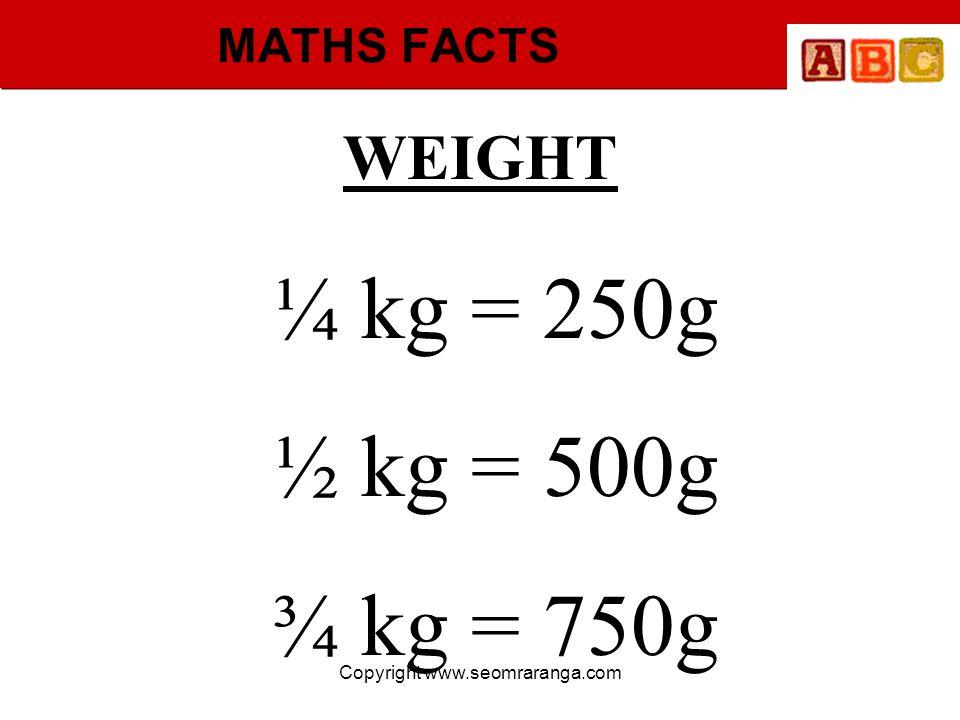 Copyright www.seomraranga.com MATHS FACTS WEIGHT ¼ kg = 250g ½ kg = 500g ¾ kg = 750g