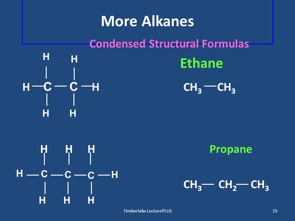 Timberlake LecturePLUS15 More Alkanes Condensed Structural Formulas Ethane H C C H CH 3 CH 3 H H H Propane CH 3 CH 2 CH 3 H H HH H H HHH C C C