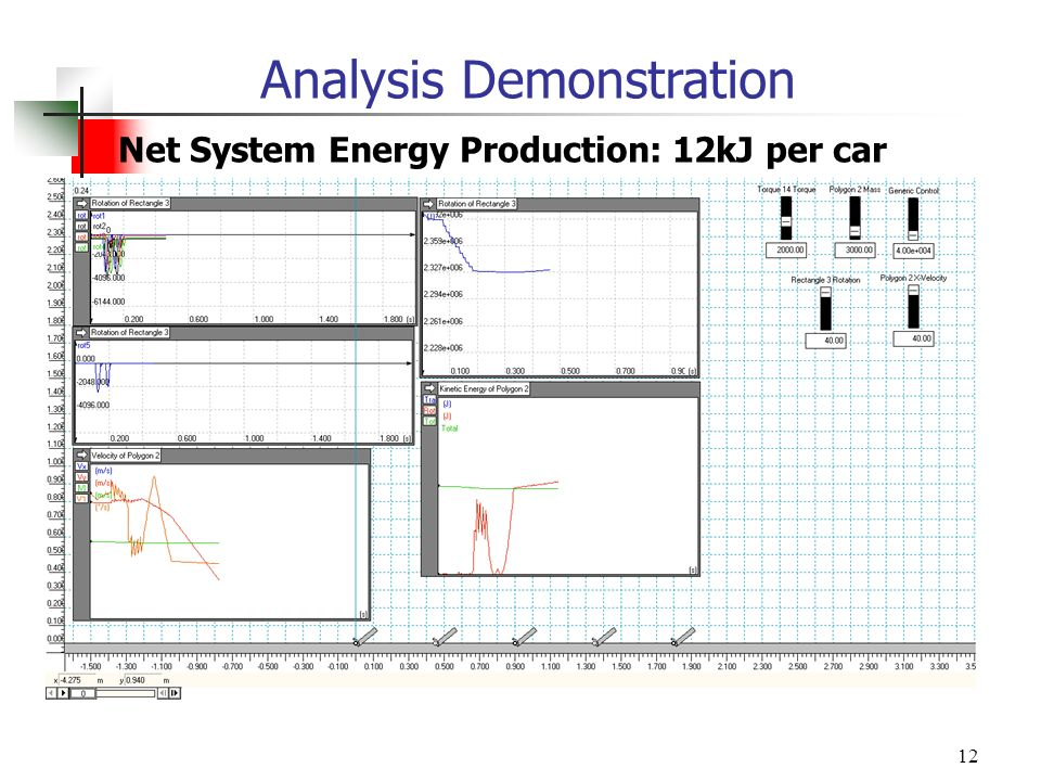 12 Analysis Demonstration Net System Energy Production: 12kJ per car