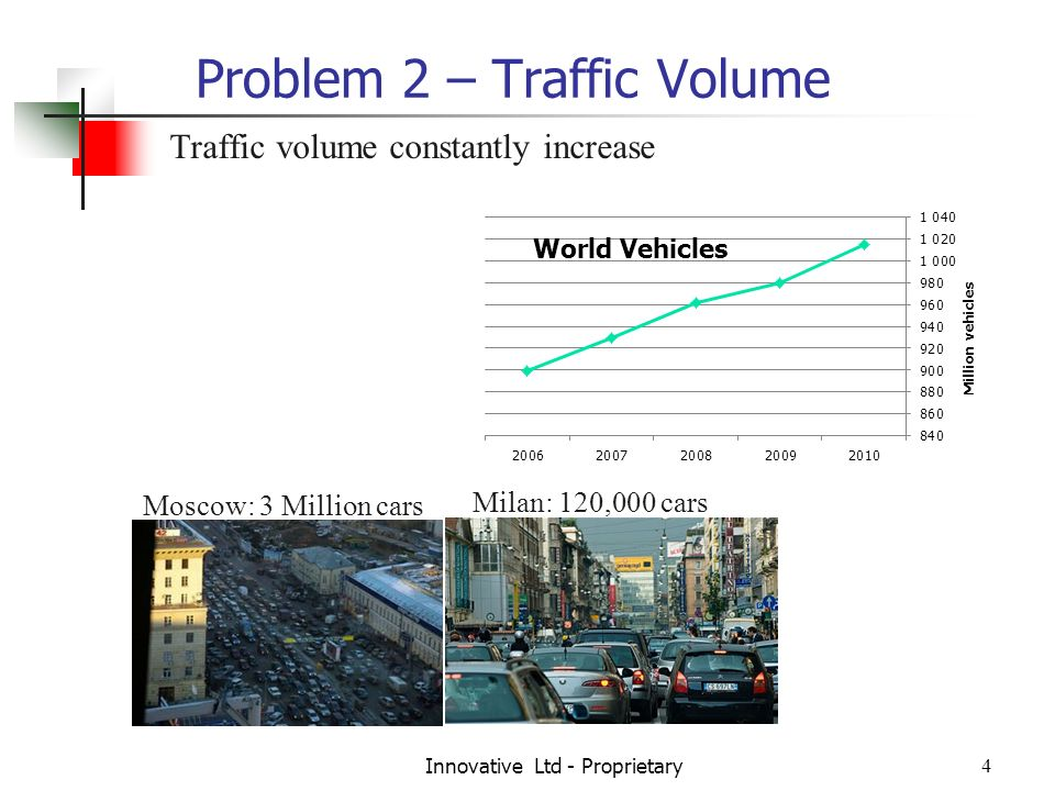 Innovative Ltd - Proprietary4 Problem 2 – Traffic Volume Traffic volume constantly increase Moscow: 3 Million cars Milan: 120,000 cars