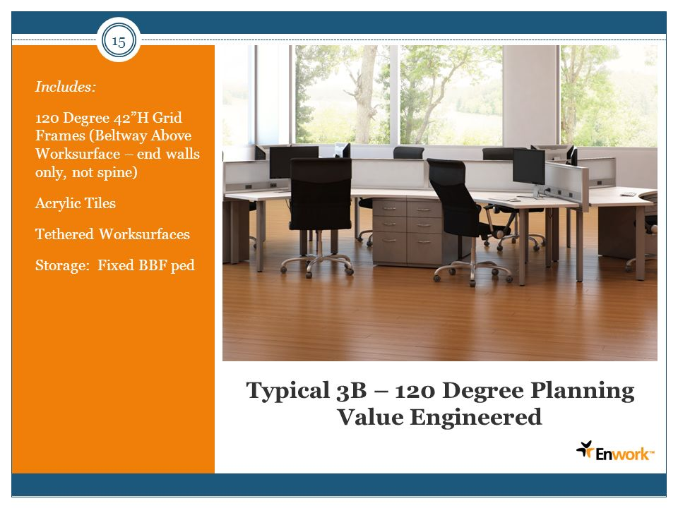 15 Typical 3B – 120 Degree Planning Value Engineered Includes: 120 Degree 42H Grid Frames (Beltway Above Worksurface – end walls only, not spine) Acry