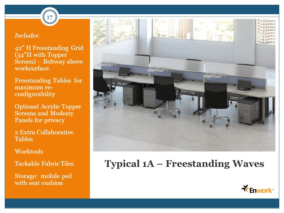17 Typical 1A – Freestanding Waves Includes: 42 H Freestanding Grid (54H with Topper Screen) – Beltway above worksurface Freestanding Tables for maxim