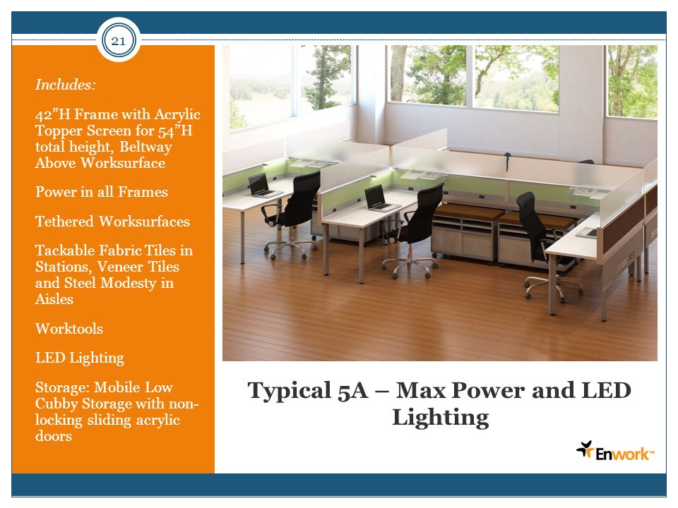 21 Typical 5A – Max Power and LED Lighting Includes: 42H Frame with Acrylic Topper Screen for 54H total height, Beltway Above Worksurface Power in all