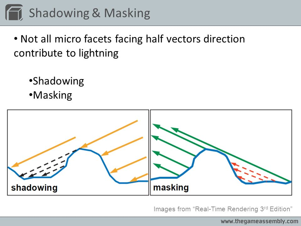 Shadowing & Masking Not all micro facets facing half vectors direction contribute to lightning Shadowing Masking Images from Real-Time Rendering 3 rd
